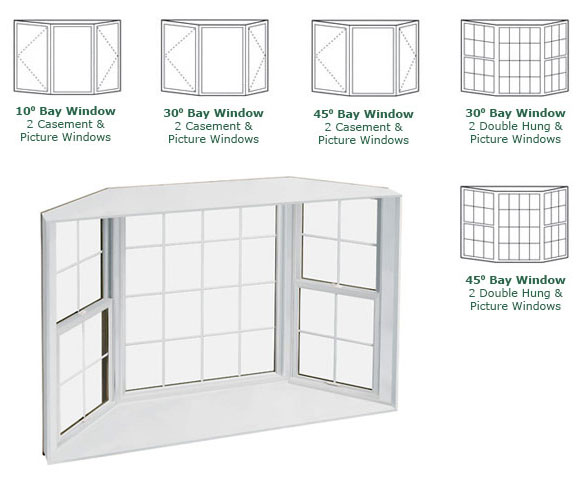 Bay windows evergreen windows doors for Energy efficient bay windows