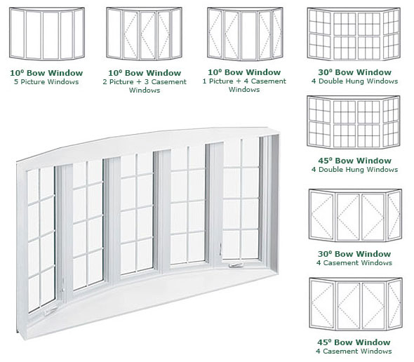 Bay Windows Sizes : Bow windows evergreen doors